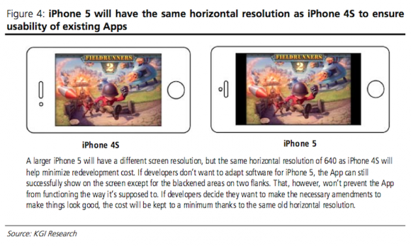 Your WWDC 2012 preparation guide: MacBook Pro and iOS 6 for everybody