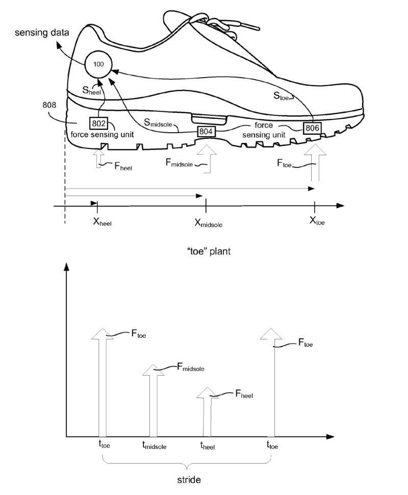 Apple patent shows future Nike+ shoes