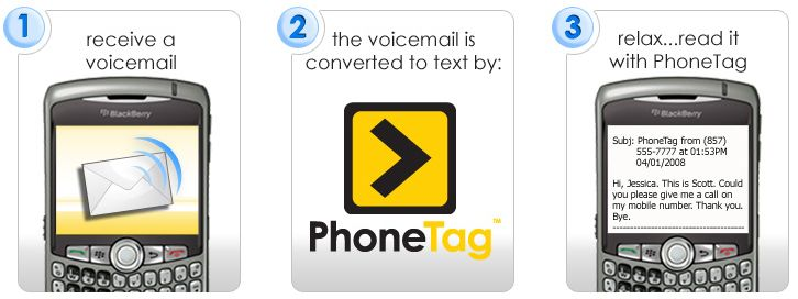 PhoneTag Voicemail to Email Transcription SlashGear Review