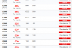 vodafone_uk_blackberry_storm_pricing_12-months