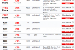 vodafone_uk_blackberry_storm_pricing_18-months
