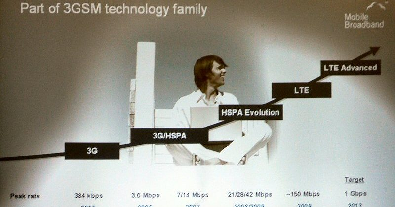 20MP High-Def capable mobile devices by 2012 claim Ericsson