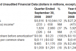 sprint_q3_2008_financial_results_1