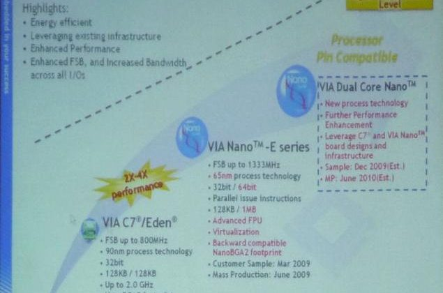 Dual-core VIA Nano mobile CPU shipping June 2010