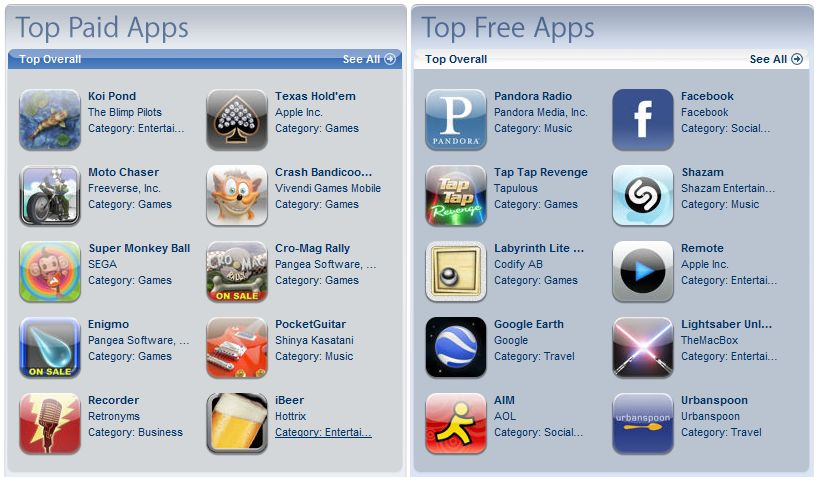 Apple top App Store downloads for 2008 revealed