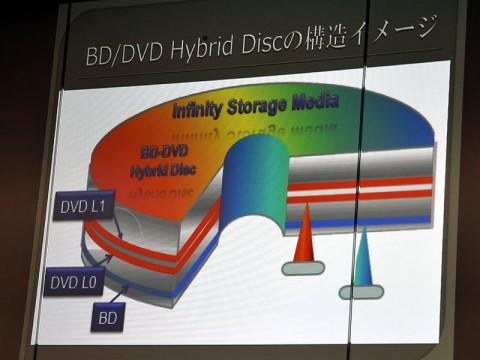 blu-ray-dvd-hybrid-2