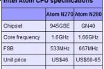 Intel Atom N280 with HD-capable GN40 chipset coming Q2/Q3 2009