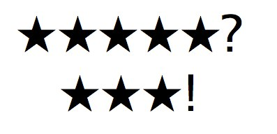 Belkin hiring people to rate their products 5 stars?