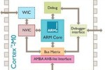 ARM Cortex-M0 processor: smallest, most efficient for SoC