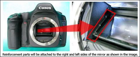 Canon 5D mirror design flaw calls for immediate repair