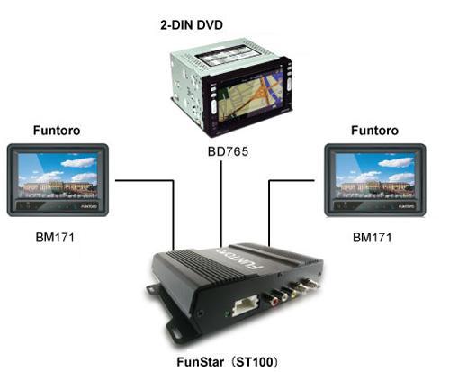 MSI Funtoro FunStar ICE system