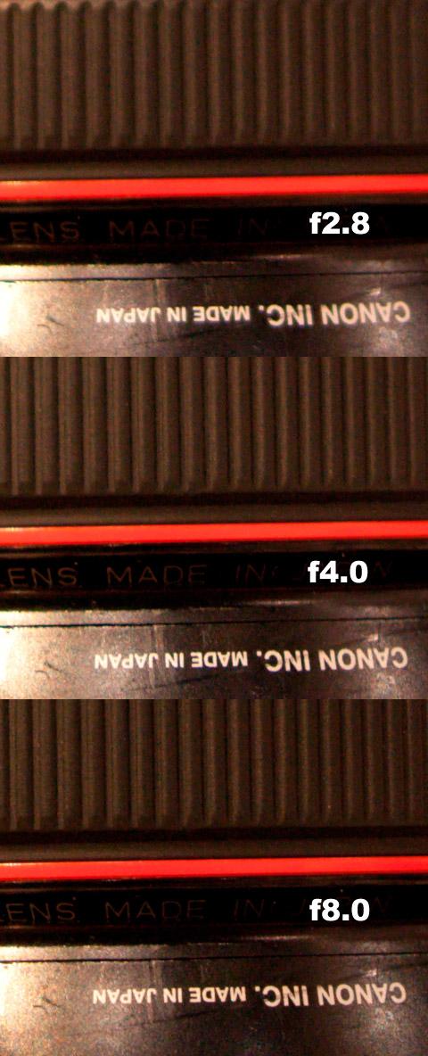sigma-24-70mm-range
