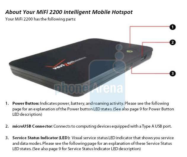 Verizon MiFi 2200 personal mobile EVDO hotspot leaks