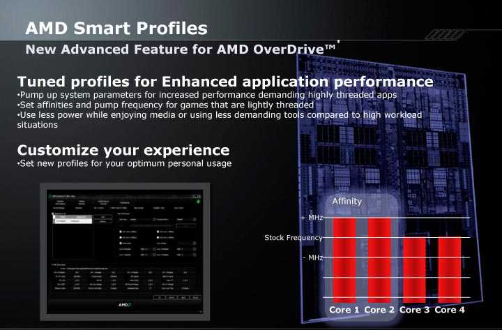 AMD outs Socket-AM3 Flagship CPU – Phenom II X4 955 - SlashGear