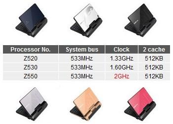 Fujitsu LOOX U gets expensive 2GHz Atom Z550 option