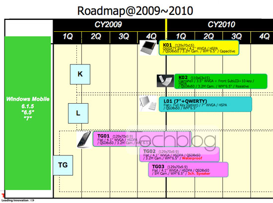 Toshiba's product roadmap leaked