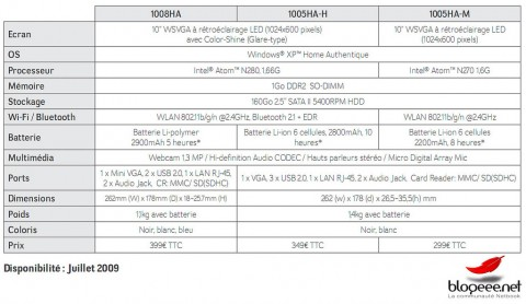 asus_eee_pc_1005ha_specifications