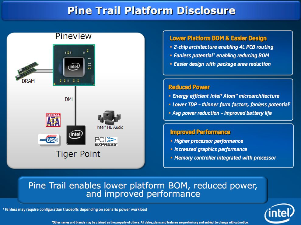 intel pine trail moblin disclosure 5 Intel updating Ion platform with Pine Trail Platform