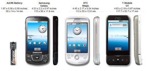 samsung_galaxy_i7500_size_comparison