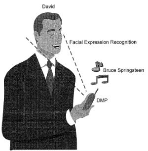 Sony Ericsson patent reads your face, builds a playlist