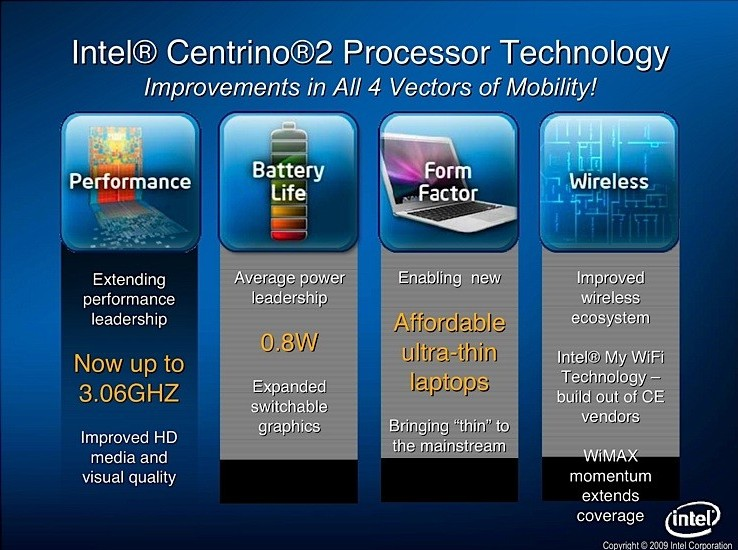 Intel launch 3 new Core 2 Duo chips, new ULV CPU and GS40 chipset