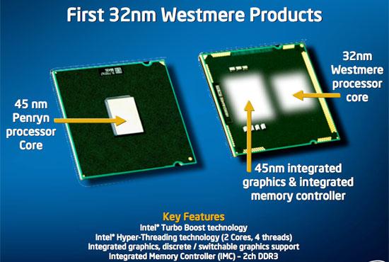 Intel Clarkdale 32nm desktop CPU brought forward to Q4?