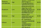 iPhone 3GS costs $178.96 to produce, claims iSuppli