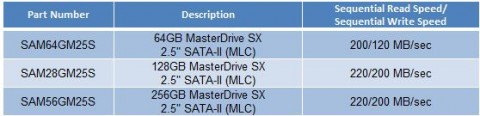 super_talent_masterdrive_sx_ssd_specs
