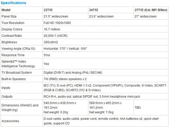 asus_tv_monitor_t1_series_specifications