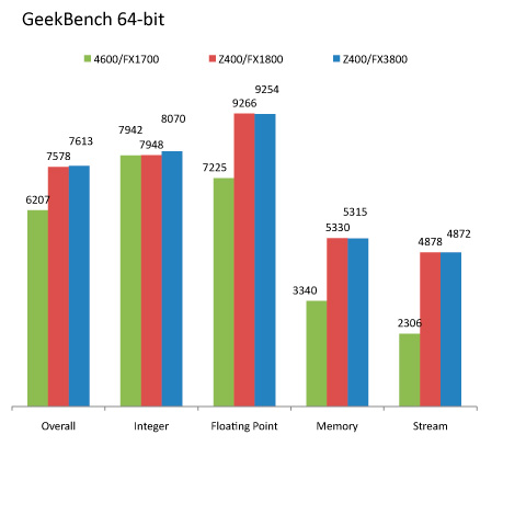 hp-z-workstation-z400-benchmark_13
