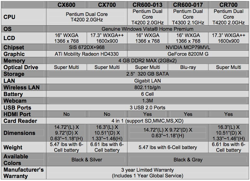 MSI_C-series_laptops_specifications