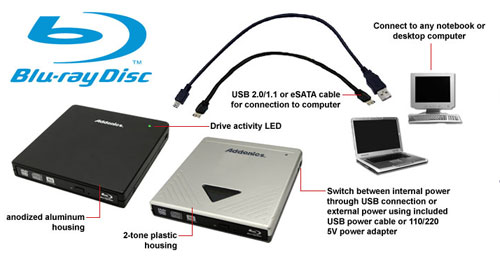 Addonics offers up new portable Blu-ray drive with eSATA interface