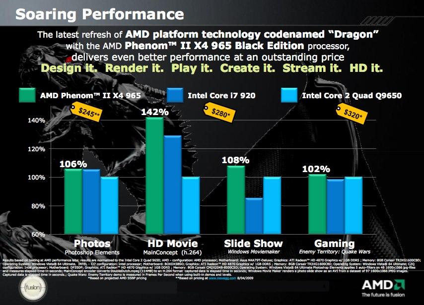 AMD Phenom II X4 965 Black Edition launches