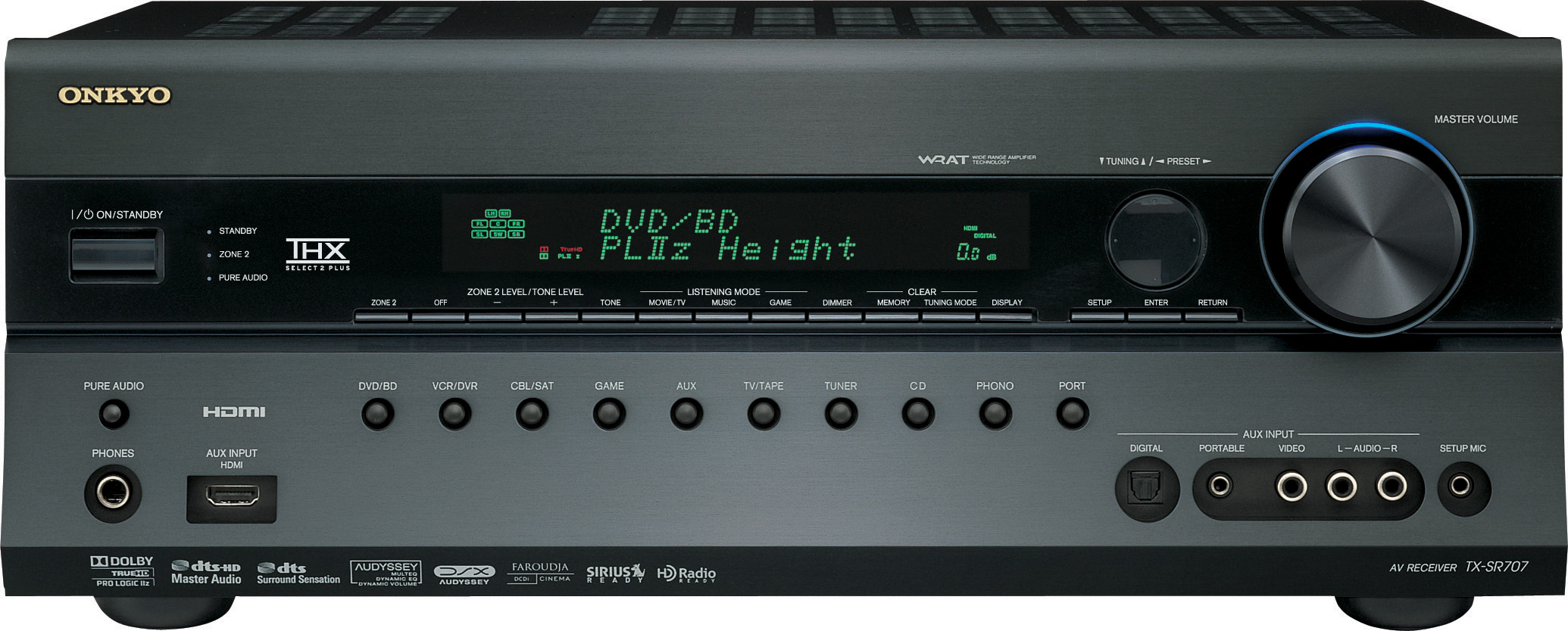 Onkyo Receiver No Sound Through Hdmi
