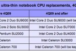 Intel ultra-thin notebook CPUs getting Q4 refresh
