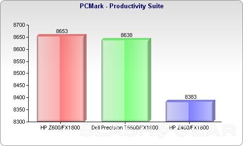 productivity_slashgear
