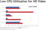 "VIA NetNote ""mashups"" unveiled: 1080p HD capable ultraportables"