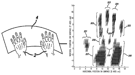 Apple look to patent full-hand multitouch control surface