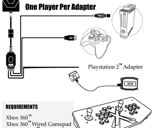 X-Arcade announces PS2 to Xbox 360 adapter for X-Arcade controllers on
