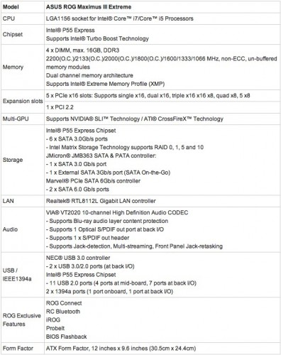 ASUS_ROG_Maximus_III_Extreme_specifications