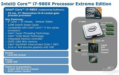 Intel Xeon hexacore chips: $999 and in short supply?