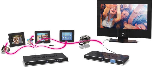 LOOQS MeFrame WiFi photo frame packs Internet Radio, more