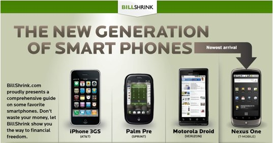 Google Nexus One gets BillShrink treatment: undercuts iPhone 3GS and DROID
