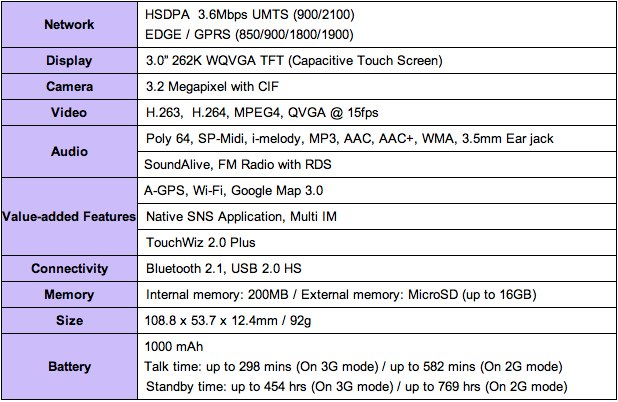 Samsung Monte S5620 gets official