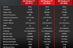 ATI Radeon HD 5830 detailed: disappointing specs