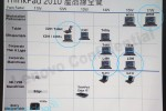 Lenovo 2010 roadmap leak tips X201 Tablet, W701 workstation, more