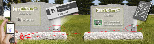 RosettaStone uses RFID-NFC to make gravestones interactive