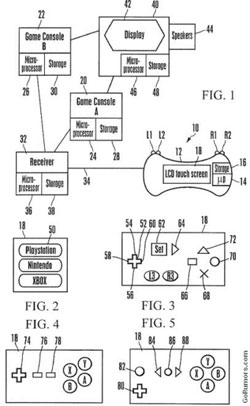 Sony working on a universal LCD game controller for Xbox, Wii, and PS3?