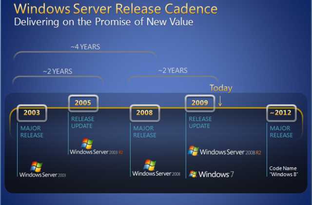 """Windows 8 hinted at to be """"completely different"""""""