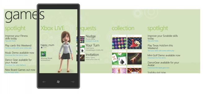 Microsoft Windows Phone 7 Series Bridges the Gap Between the Computer and TV